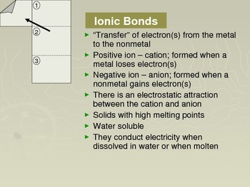 Chemistry Flip Notes: Types of Bonds