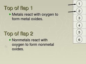 Chemistry Flip Notes: Types of Synthesis Reactions