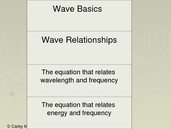 Chemistry Flip Notes: Waves