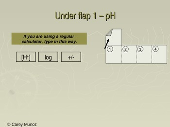 Chemistry Flip Notes: pH and pOH