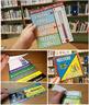 Chemistry Foldables