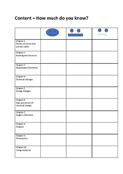 Chemistry GCSE reflection sheet