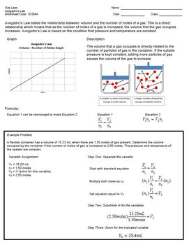 Chemistry: Gas Laws: Complete Laws