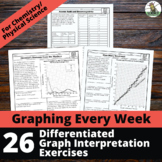 Chemistry Graphing Activity Bundle - Graphing Every Week