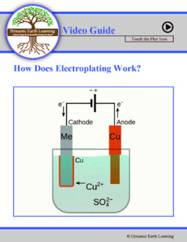 (Chemistry) HOW DOES ELECTROPLATING WORK: FuseSchool Chemistry Video Guide