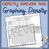 Chemistry Homework: Graphing Density