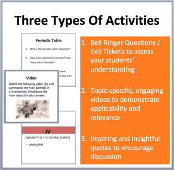 Chemistry Introduction Bell Ringers, Class Warm-Ups, and Exit Tickets