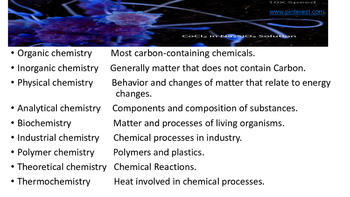 Chemistry Introduction continued L1.2 Method