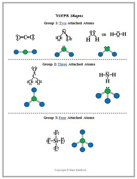Chemistry Ionic & Covalent Bonding (Lewis Dot & VSEPR) Guided Inquiry Lesson