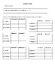 Chemistry: Isotope Guided Notes, Review or Assessment