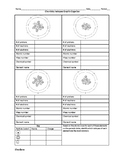 Chemistry Isotopes Graphic Organizer