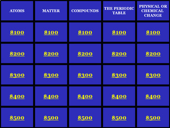 Jeopardy Review Game: Life Science Unit on Chemistry