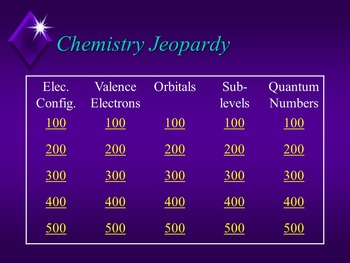 Chemistry Jeopardy-Electron Configurations, Orbitals, Quan