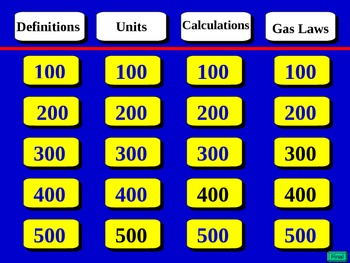 Chemistry Jeopardy- Gas Laws