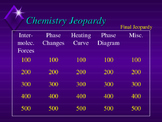 Chemistry Jeopardy-IMFs, Phase Changes, Phase Diagrams, Heating Curves