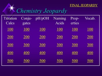 Chemistry Jeopardy Bundle-8 Review Games for High School Chemistry