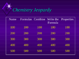 Chemistry Jeopardy-Naming Ionic Compounds and Writing Formulas