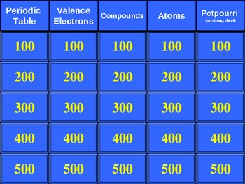 Chemistry jeopardy periodic table and atoms by creative science chemistry jeopardy periodic table and atoms urtaz Image collections