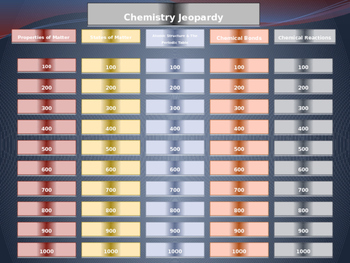 Chemistry Jeopardy Review
