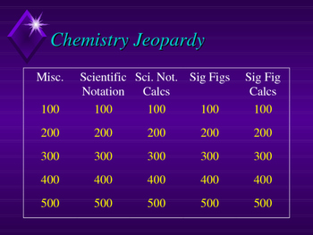 Chemistry Jeopardy-Scientific Notation and Significant Figures