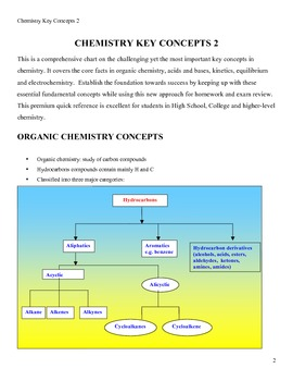 Chemistry Key Concepts 2