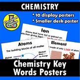 Chemistry Key Words Poster