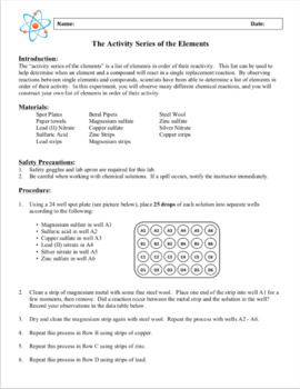 Chemistry Lab: Activity Series Of The Elements