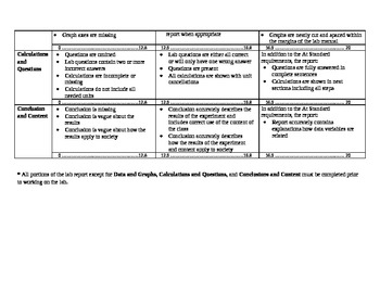 Chemistry - Lab Report Rubric Handout