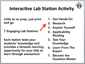 Chemistry Lab Station Activity Bundle-13 Included -Engaging, Hands-on Activities