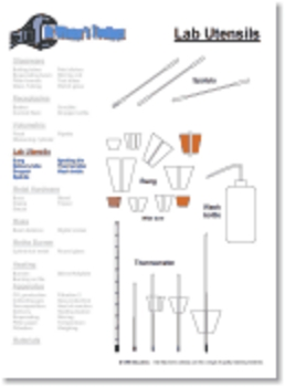 Chemistry Laboratory Drawings Toolbox