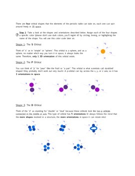 Chemistry Lesson: Electron Configurations made Easy (for AP Chem/Honors Chem)