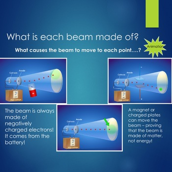 Chemistry Lesson Plan:  Atomic Structure and Light Part 1