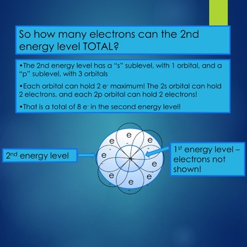 Chemistry Lesson Plan:  Atomic Structure and Light Part 4
