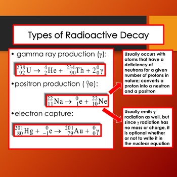 Chemistry Lesson Plan:  Radiation and Writing Nuclear Equations