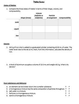 Chemistry Matter Review Worksheet