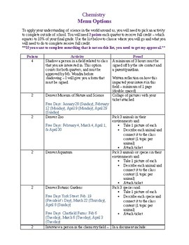 Chemistry Menu Options (out of school activity)