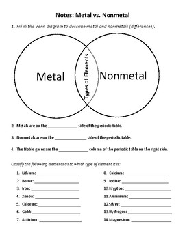 Chemistry: Metals vs Nonmetals Notes or Worksheet