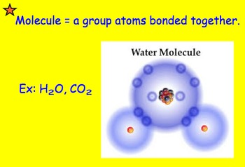 Chemistry Mid-Unit Review Materials - Lesson Presentation, Activities, Quiz