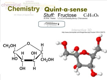 Chemistry Mini-Lesson & Treat: 1st Day of Autumn -Fructose