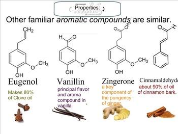 Chemistry Mini-Lesson & Treat: Aromatics like Pumpkin spice -Vanillin