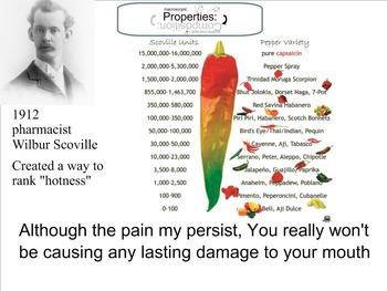 Chemistry Mini-Lesson & Treat: Capsaicin