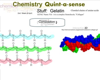 Chemistry Mini-Lesson & Treat: Gelatin -Easter Peeps
