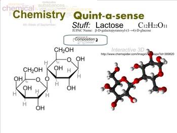 Chemistry Mini-Lesson & Treat: Milk Sugar -Lactose