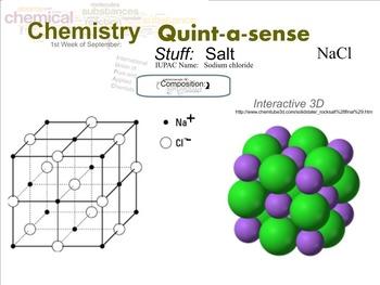 Chemistry Mini-Lesson & Treat: Salt -First week