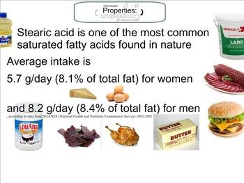 Chemistry Mini-Lesson & Treat: Thanksgiving 1 -Stearic acid