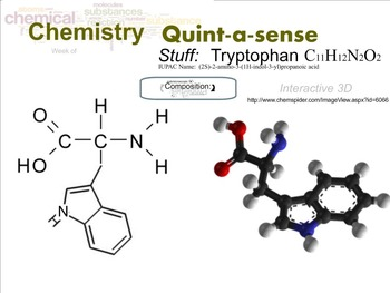 Chemistry Mini-Lesson & Treat: Thanksgiving 2 -Tryptophan