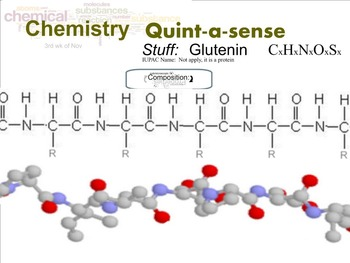 Chemistry Mini-Lesson & Treat: Thanksgiving 3 -Glutenin