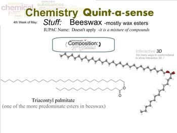 Chemistry Mini-Lesson & Treat: Wax -Summer and Memorial Day