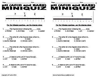 Chemistry Mini Quiz Pack