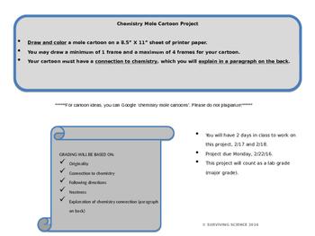 Chemistry Mole Cartoon Project
